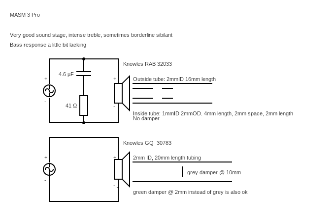 Masm 3 Pro - Circuits
