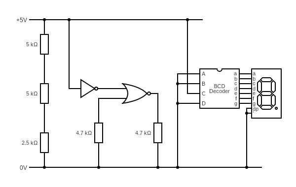 simulation demo - circuits