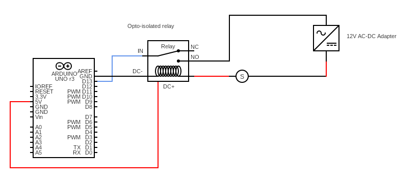 Box with relay
