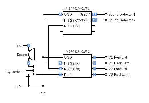 Microcontroller Setup
